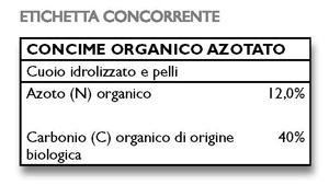 php5C1L64_Etichetta corrente